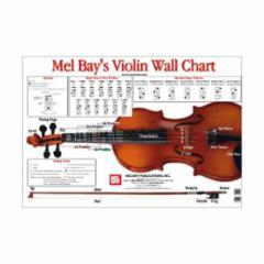 Violin Wall Chart