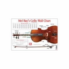 Cello Wall Chart